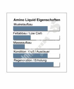Amino Liquid Produkteigenschaften