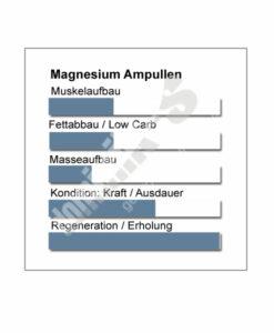 Magnesium Ampullen Produkteigenschaften