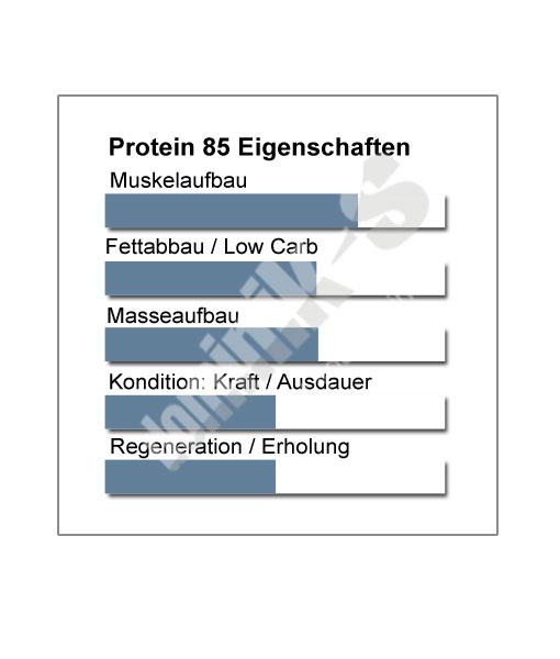 Protein85 Produkteigenschaften