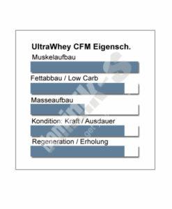 UltraWhey CFM Produkteigenschaften