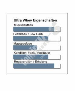 Ultra Whey Produkteigenschaften