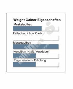 Weight Gainer Produkteigenschaften