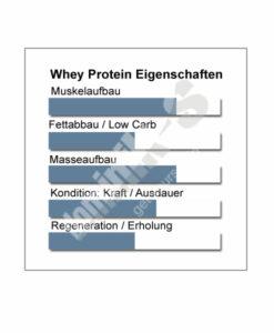 Whey Protein Produkteigenschaften